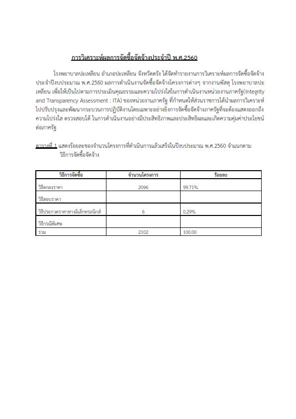 การวิเคราะห์ผลการจัดซื้อจัดจ้างITA 1_001